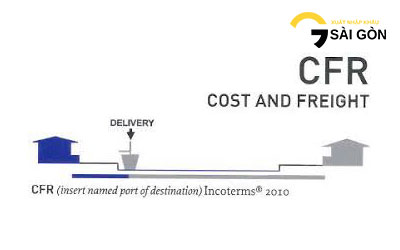 Điều Kiện Cost And Freight CFR (CNF)